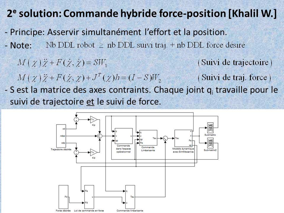 2e solution: Commande hybride force-position [Khalil W.]